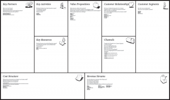 Introduction au Business Model Canvas